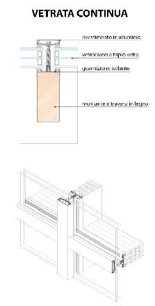 disegno tecnico vetrate continue